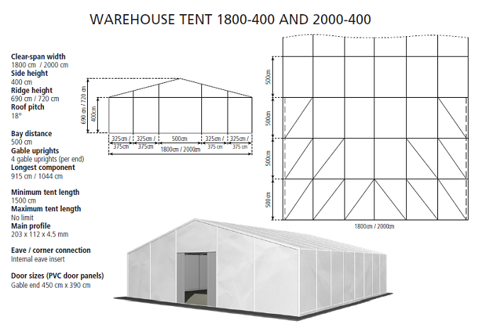 WAREHOUSE TENT 1800-400 AND 2000-400.png