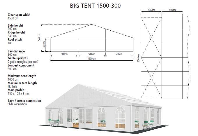 BIG TENT 1500-300.png