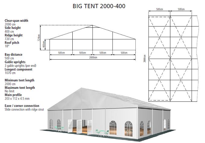 BIG TENT 2000-400.png