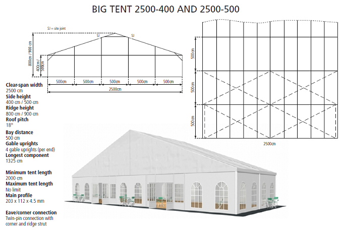 BIG TENT 2500-400 AND 2500-500.png