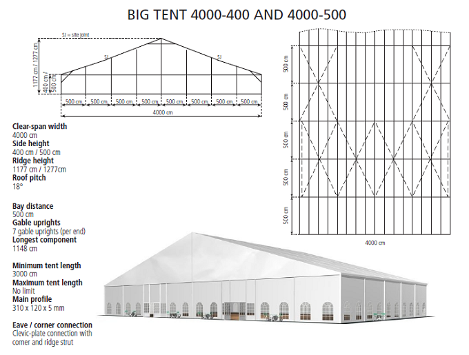 BIG TENT 4000-400 AND 4000-500.png