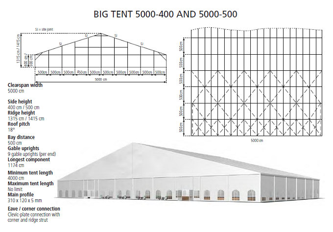 BIG TENT 5000-400 AND 4000-500.png