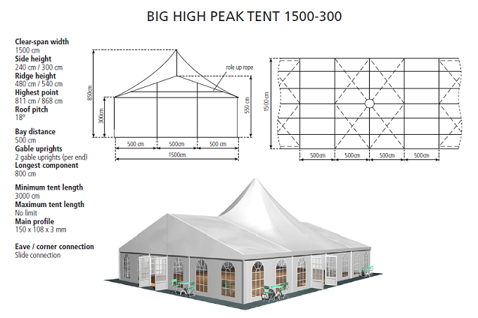 BIG HIGH PEAK TENT 1500-300.png