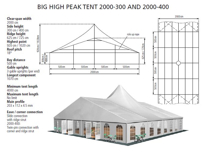 BIG HIGH PEAK TENT 2000-300 AND 2000-400.png