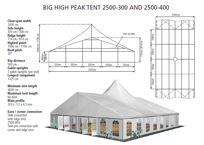 BIG HIGH PEAK TENT 2500-300 AND 2500-400.png