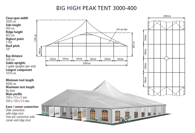 BIG HIGH PEAK TENT 3000-400.png