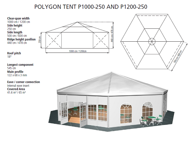 POLYGON TENT P1000-250 AND P1200-250.png