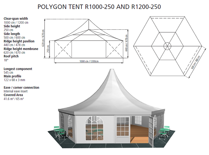 POLYGON TENT R1000-250 AND R1200-250.png