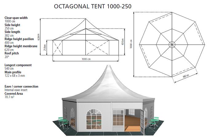 OCTAGONAL TENT 1000-250.png