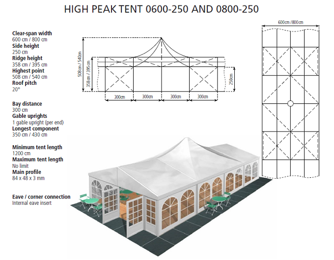 HIGH PEAK TENT 0600-250 AND 0800-250.png