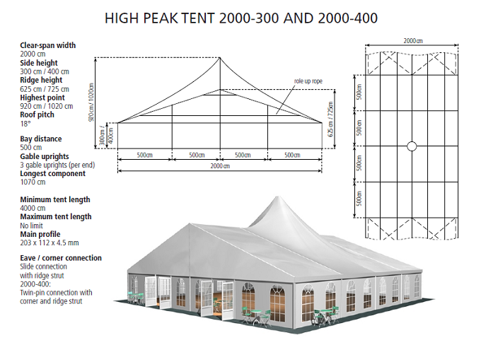 HIGH PEAK TENT 2000-300 AND 2000-400.png
