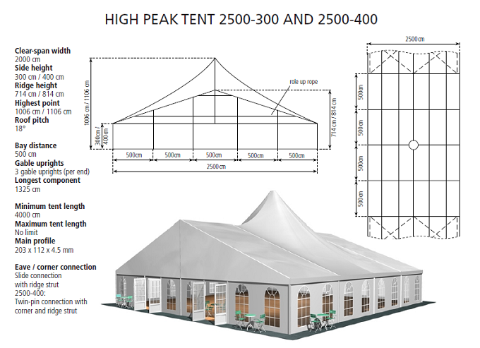 HIGH PEAK TENT 2500-300 AND 2500-400.png