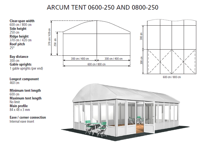 ARCUM TENT 0600-250 AND 0800-250.png