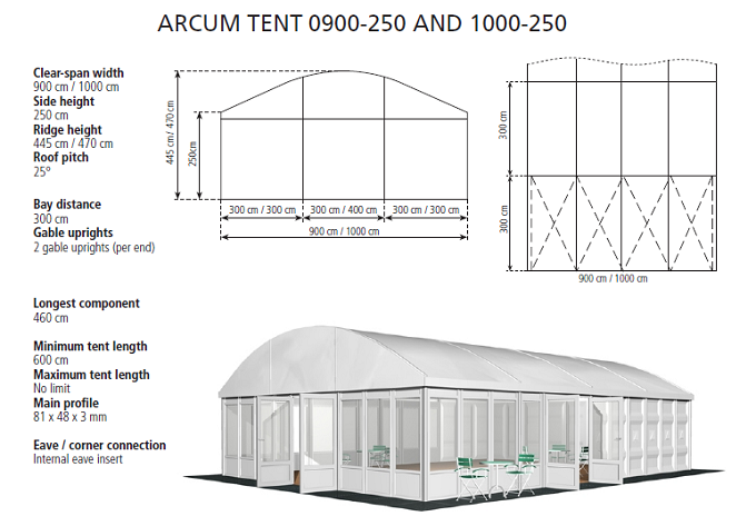 ARCUM TENT 0900-250 AND 1000-250.png